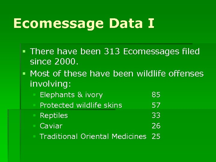 Ecomessage Data I § There have been 313 Ecomessages filed since 2000. § Most