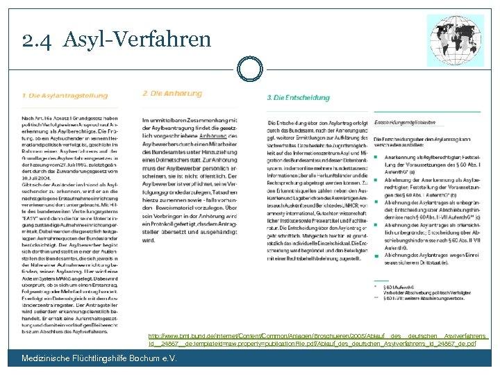 2. 4 Asyl-Verfahren http: //www. bmi. bund. de/Internet/Content/Common/Anlagen/Broschueren/2005/Ablauf__des__deutschen__Asylverfahrens Id__24867__de, template. Id=raw, property=publication. File. pdf/Ablauf_des_deutschen_Asylverfahrens_Id_24867_de.