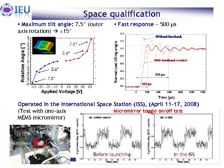 Space qualification • Maximum tilt angle: 7. 5° (outer axis rotation) ± 15° •