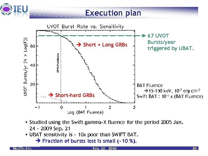Execution plan Short + Long GRBs Short-hard GRBs 67 UVOT Bursts/year triggered by UBAT.