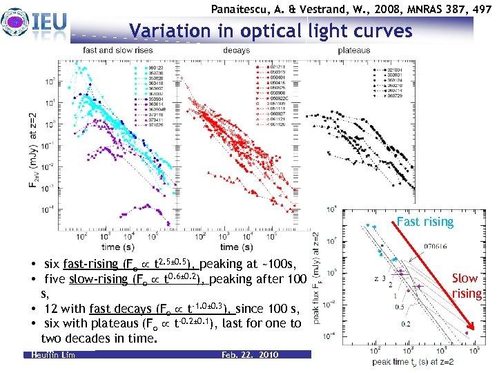 Panaitescu, A. & Vestrand, W. , 2008, MNRAS 387, 497 Variation in optical light