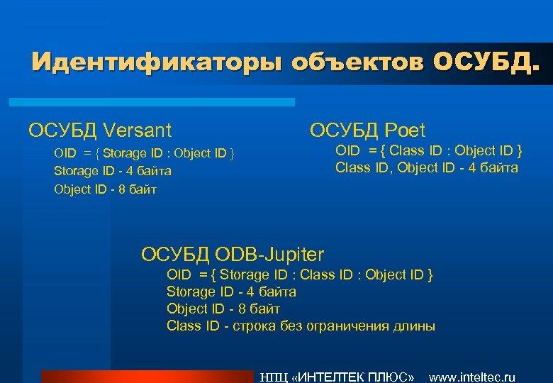Идентификаторы объектов ОСУБД Versant ОСУБД Poet OID = { Class ID : Object ID