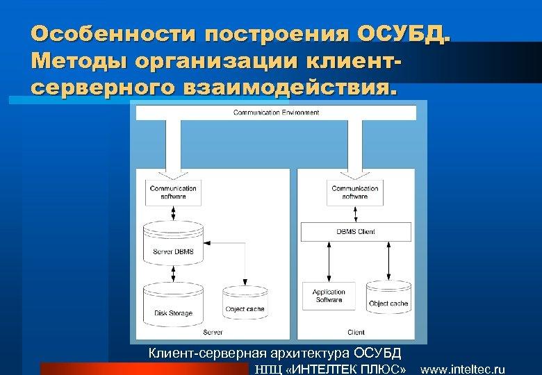 Особенности построения ОСУБД. Методы организации клиентсерверного взаимодействия. Клиент-серверная архитектура ОСУБД НПЦ «ИНТЕЛТЕК ПЛЮС» www.