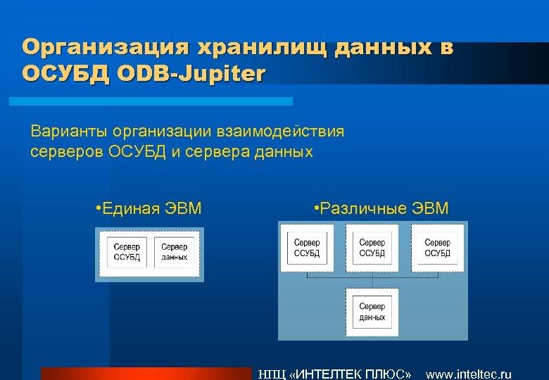 Организация хранилищ данных в ОСУБД ODB-Jupiter Варианты организации взаимодействия серверов ОСУБД и сервера данных