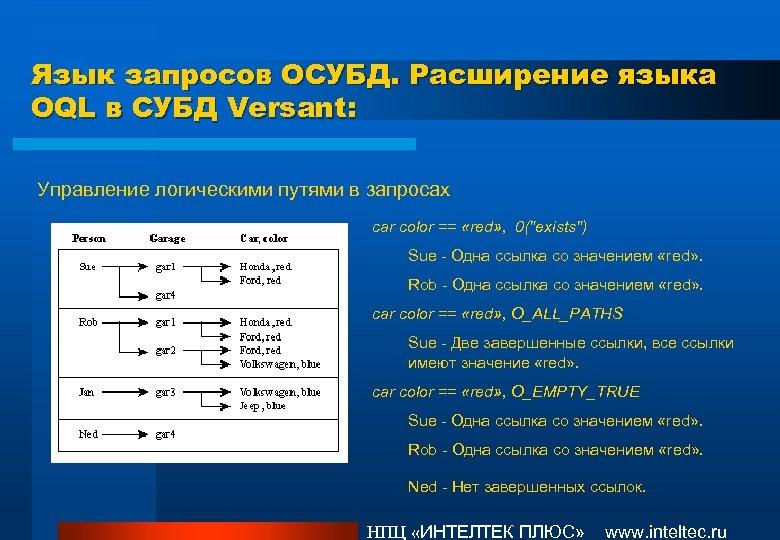 Язык запросов ОСУБД. Расширение языка OQL в СУБД Versant: Управление логическими путями в запросах
