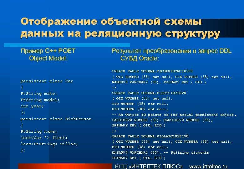 Отображение объектной схемы данных на реляционную структуру Пример C++ POET Object Model: Результат преобразования