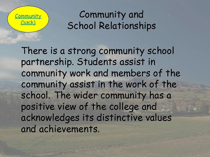 Community (back) Community and School Relationships There is a strong community school partnership. Students