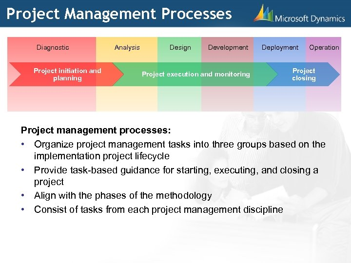 Project Management Processes Diagnostic Project initiation and planning Analysis Design Development Project execution and