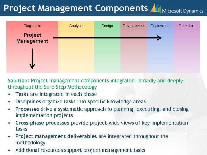 Project Management Components Diagnostic Analysis Design Development Deployment Operation Project Management Solution: Project management