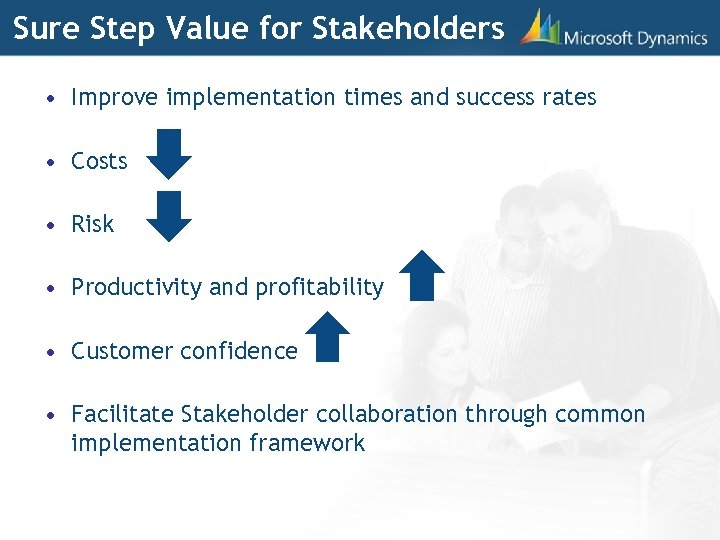 Sure Step Value for Stakeholders • Improve implementation times and success rates • Costs