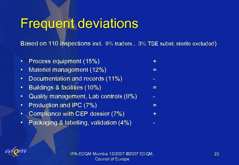 Frequent deviations Based on 110 inspections incl. 9% traders , 3% TSE subst; sterile