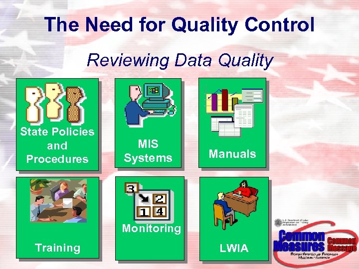 The Need for Quality Control Reviewing Data Quality State Policies and Procedures MIS Manuals