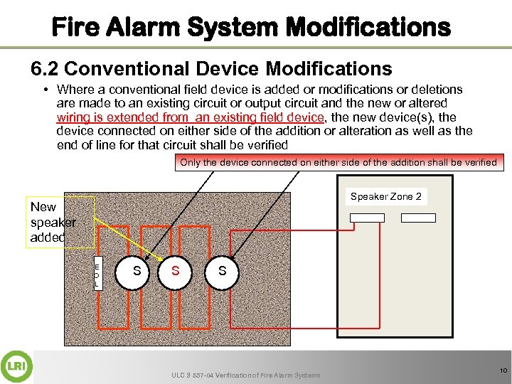 Fire Alarm System Modifications 6. 2 Conventional Device Modifications • Where a conventional field