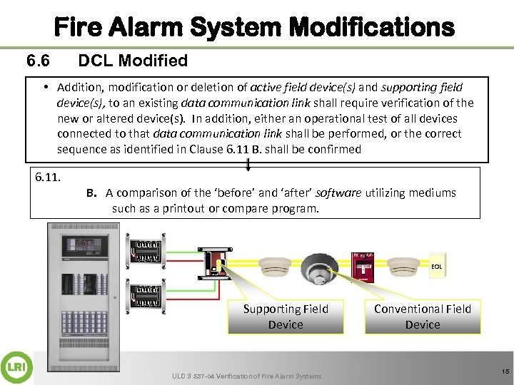 Fire Alarm System Modifications 6. 6 DCL Modified • Addition, modification or deletion of