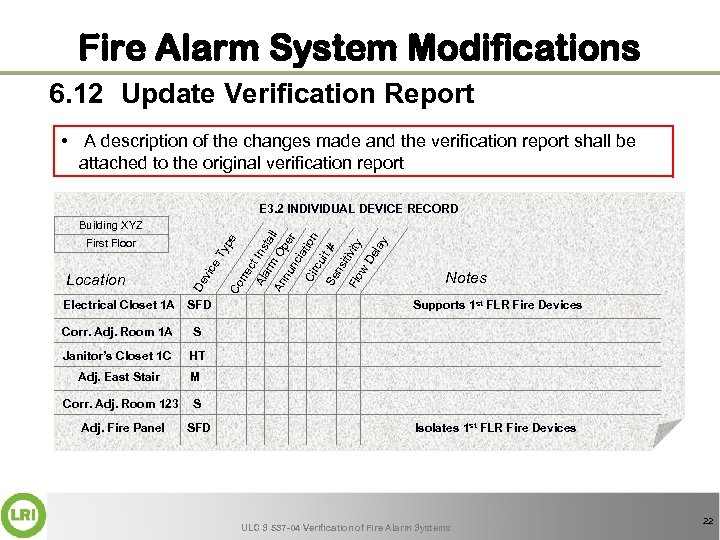 Fire Alarm System Modifications 6. 12 Update Verification Report • A description of the