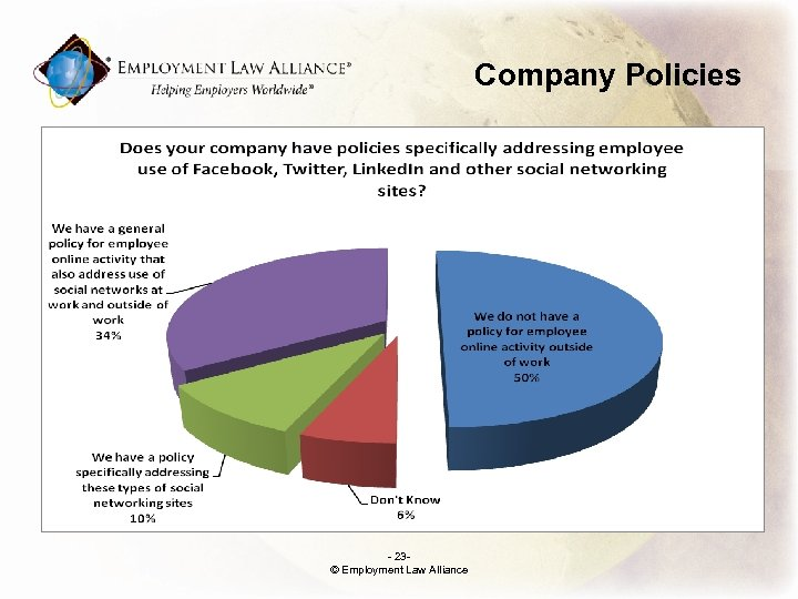 Company Policies - 23© Employment Law Alliance