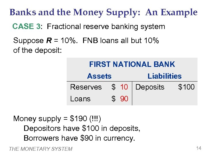Banks and the Money Supply: An Example CASE 3: Fractional reserve banking system Suppose