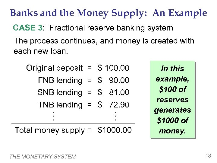 Banks and the Money Supply: An Example CASE 3: Fractional reserve banking system The