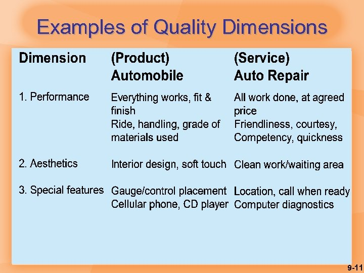 Examples of Quality Dimensions 9 -11