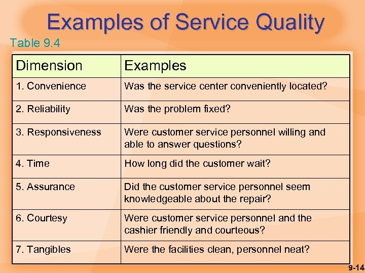 Examples of Service Quality Table 9. 4 Dimension Examples 1. Convenience Was the service