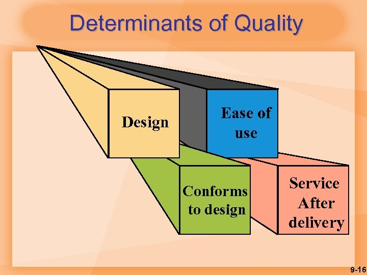 Determinants of Quality Design Ease of use Conforms to design Service After delivery 9