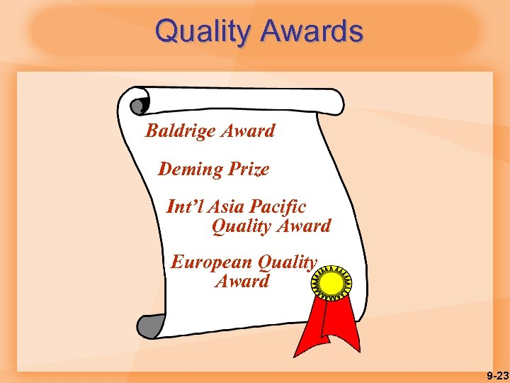 Quality Awards Baldrige Award Deming Prize Int'l Asia Pacific Quality Award European Quality Award