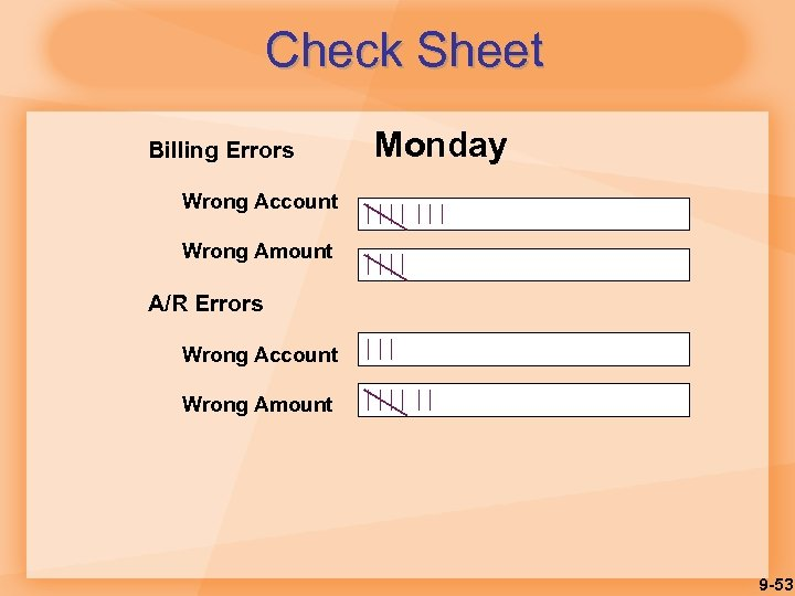 Check Sheet Billing Errors Monday Wrong Account Wrong Amount A/R Errors Wrong Account Wrong