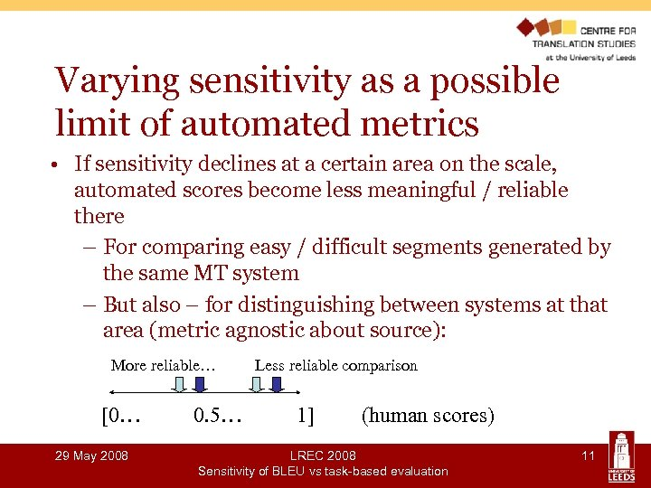Varying sensitivity as a possible limit of automated metrics • If sensitivity declines at