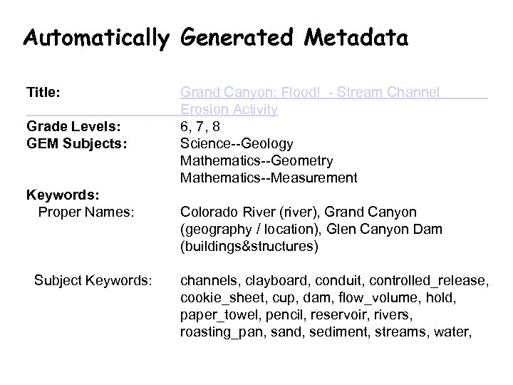 Automatically Generated Metadata Title: Grade Levels: GEM Subjects: Keywords: Proper Names: Subject Keywords: Grand