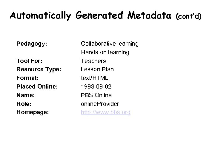 Automatically Generated Metadata Pedagogy: Tool For: Resource Type: Format: Placed Online: Name: Role: Homepage: