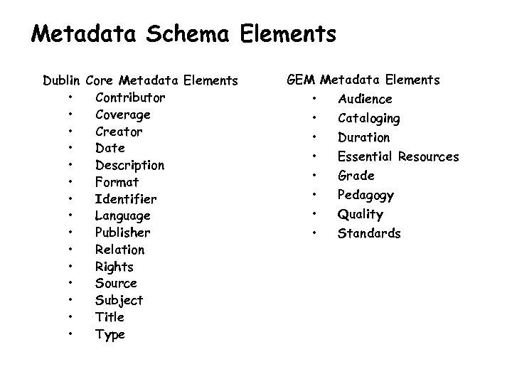 Metadata Schema Elements Dublin Core Metadata Elements • Contributor • Coverage • Creator •