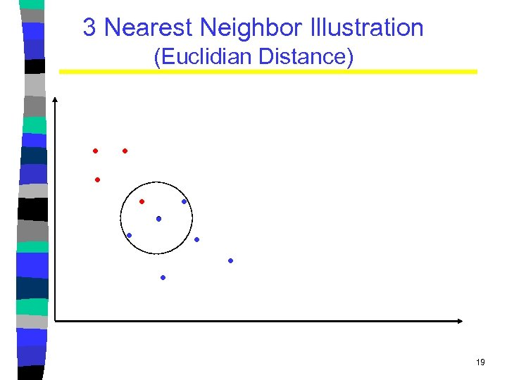 3 Nearest Neighbor Illustration (Euclidian Distance) . . 19