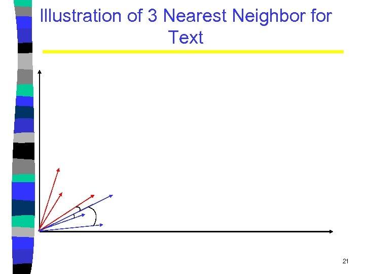 Illustration of 3 Nearest Neighbor for Text 21