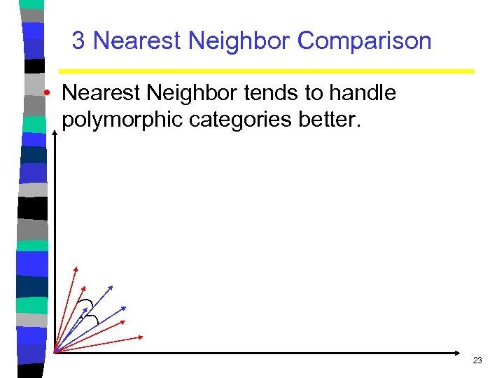 3 Nearest Neighbor Comparison • Nearest Neighbor tends to handle polymorphic categories better. 23