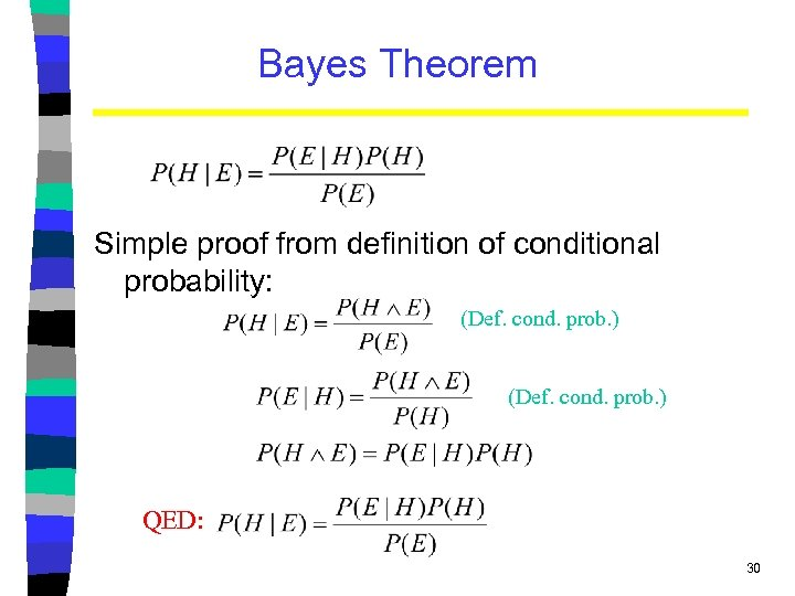 Bayes Theorem Simple proof from definition of conditional probability: (Def. cond. prob. ) QED: