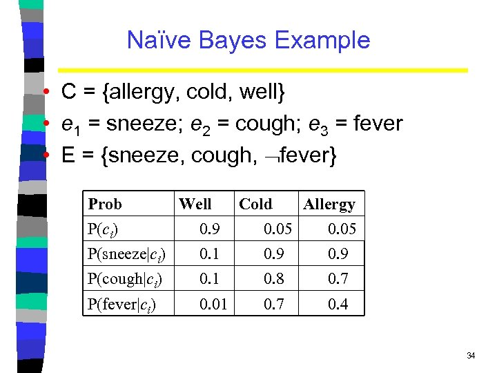 Naïve Bayes Example • C = {allergy, cold, well} • e 1 = sneeze;