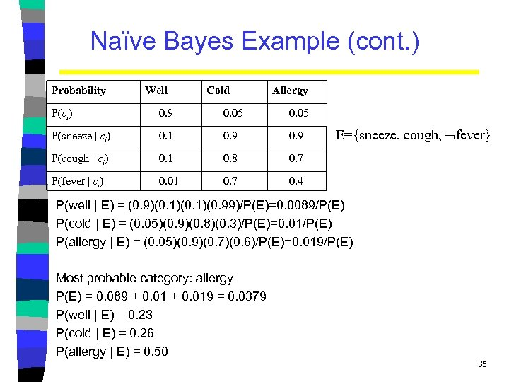 Naïve Bayes Example (cont. ) Probability Well Cold Allergy P(ci) 0. 9 0. 05