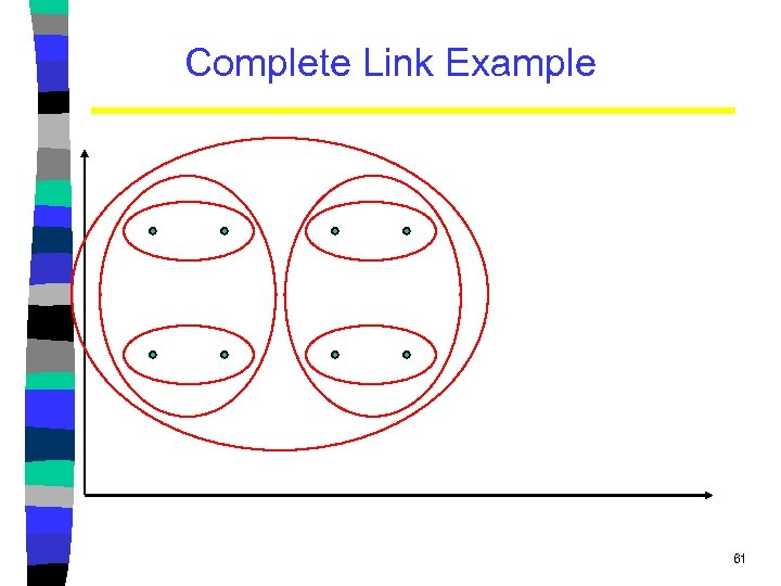 Complete Link Example 61