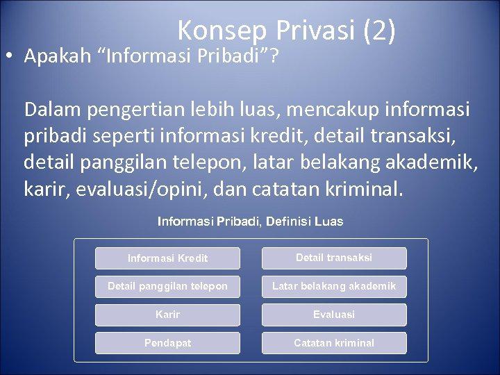 """Konsep Privasi (2) • Apakah """"Informasi Pribadi""""? Dalam pengertian lebih luas, mencakup informasi pribadi"""