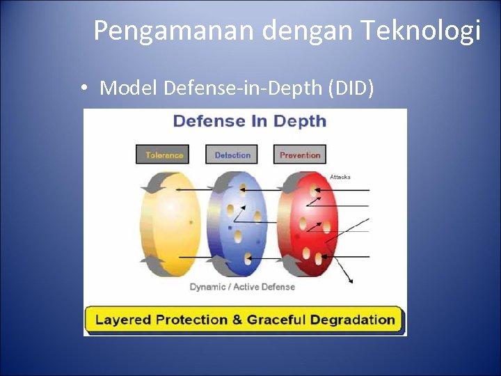 Pengamanan dengan Teknologi • Model Defense-in-Depth (DID)