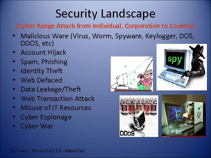 Security Landscape (Cyber Range Attack from Individual, Corporation to Country) • Malicious Ware (Virus,