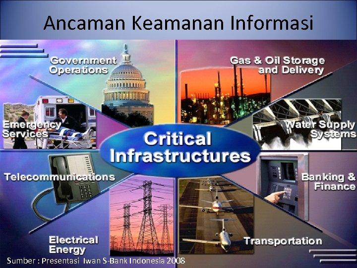 Ancaman Keamanan Informasi 65 Sumber : Presentasi Iwan S-Bank Indonesia 2008