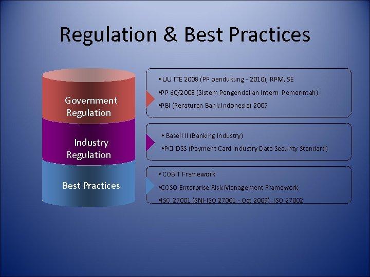 Regulation & Best Practices • UU ITE 2008 (PP pendukung - 2010), RPM, SE