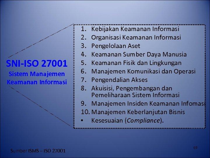 SNI-ISO 27001 Sistem Manajemen Keamanan Informasi Sumber ISMS – ISO 27001 1. 2. 3.
