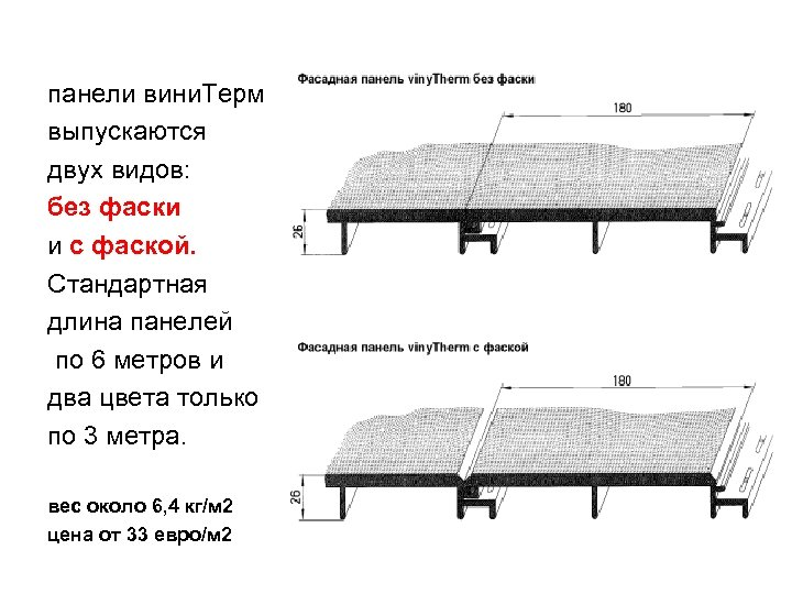 панели вини. Терм выпускаются двух видов: без фаски и с фаской. Стандартная длина панелей
