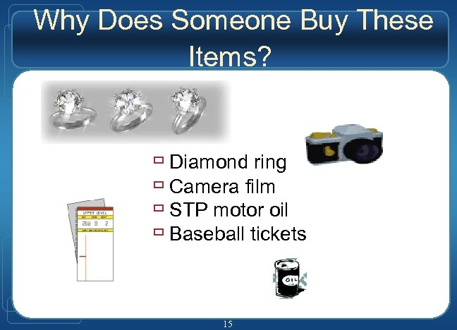 Why Does Someone Buy These Items? ù Diamond ring ù Camera film ù STP