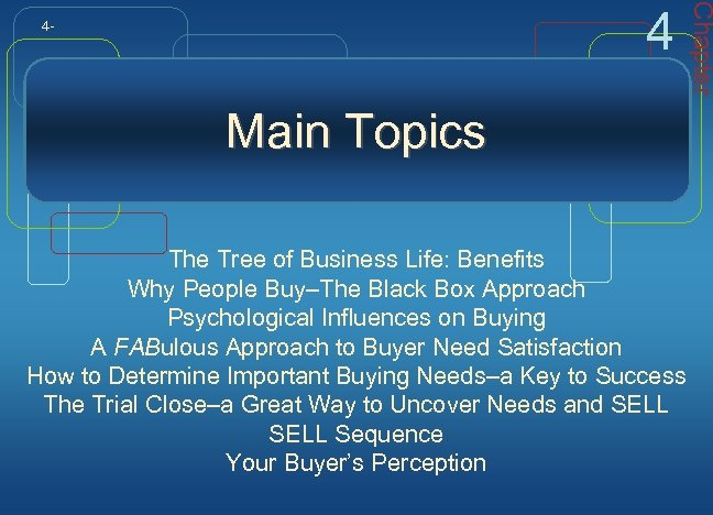 Main Topics The Tree of Business Life: Benefits Why People Buy–The Black Box Approach