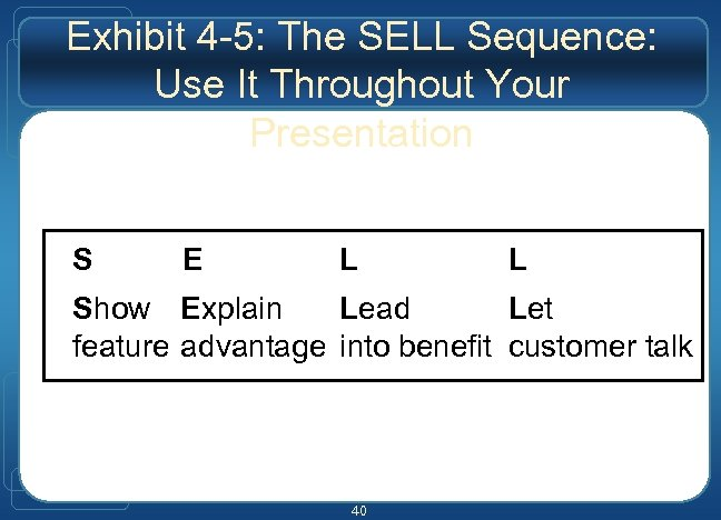 Exhibit 4 -5: The SELL Sequence: Use It Throughout Your Presentation S E L