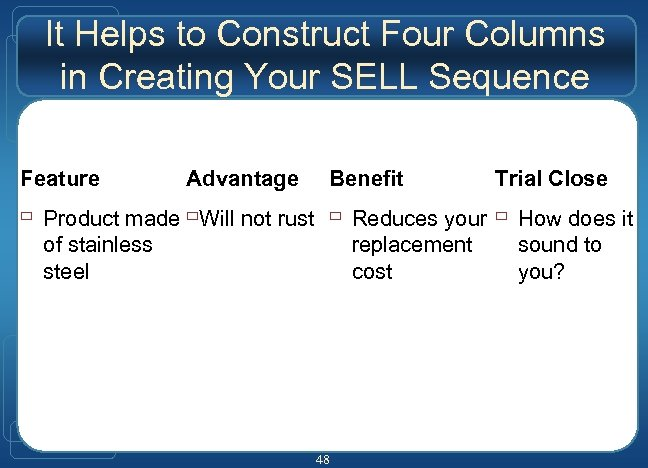 It Helps to Construct Four Columns in Creating Your SELL Sequence Feature Advantage Benefit