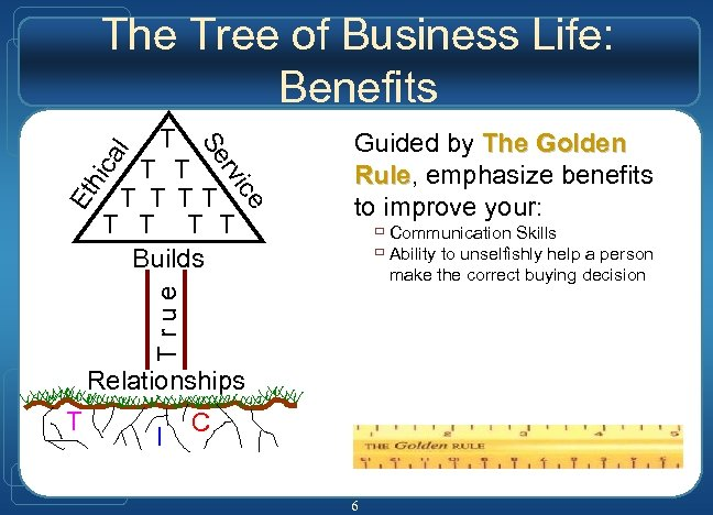 The Tree of Business Life: Benefits Guided by The Golden Rule, emphasize benefits Rule